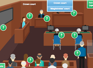 A drawing of a court room